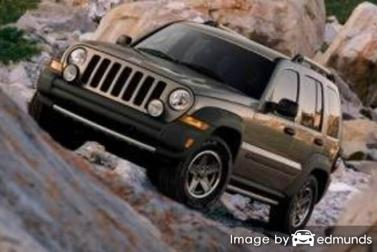 Insurance for Jeep Liberty